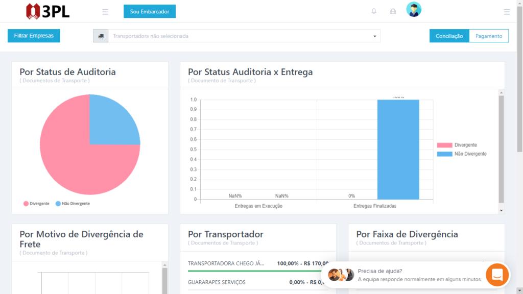 sistema 3PL com auditoria automática de frete
