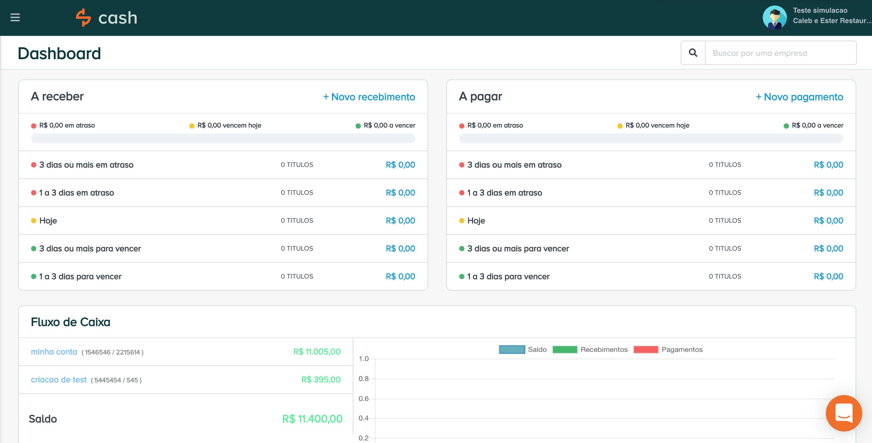 Dashboard com visão geral das finanças