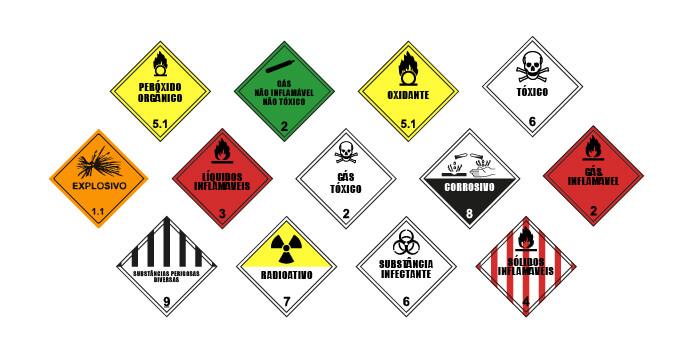 Transporte de produtos perigosos